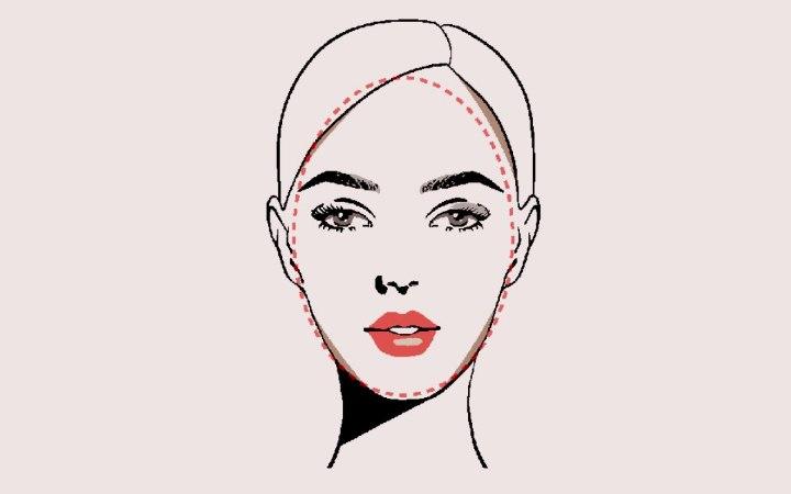 Welche Frisuren Passen Zu Einem Ovalen Gesicht
